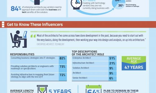 enterprise_architect_infographic