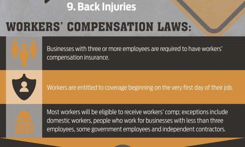 Infographic-David-Mann-Workplace-Injury