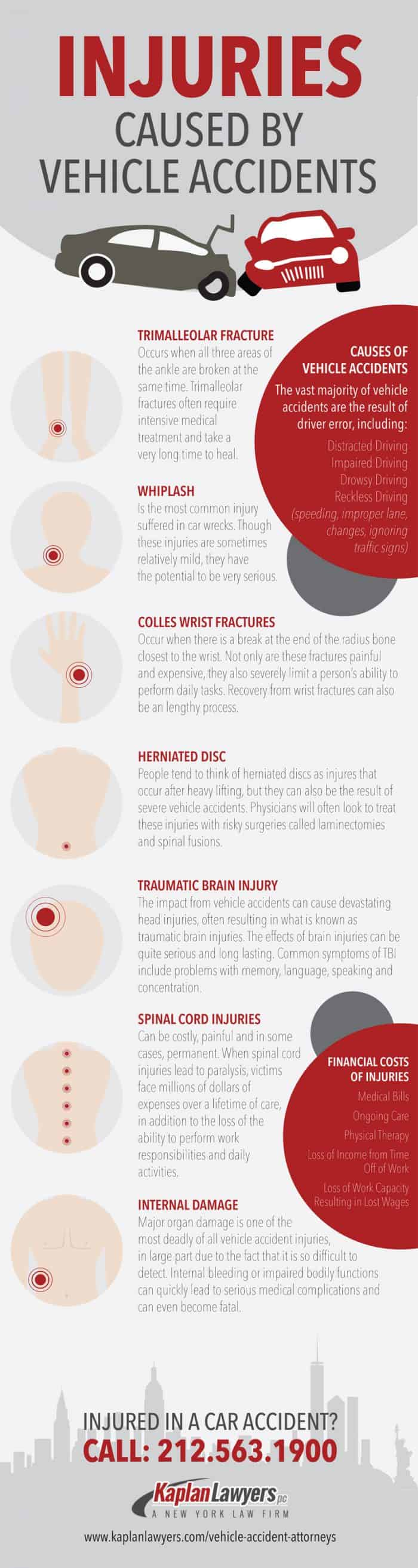 kaplan-car-accidents-injuries-infographic1