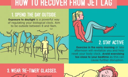 9 Natural Jet Lag Remedies Infographic