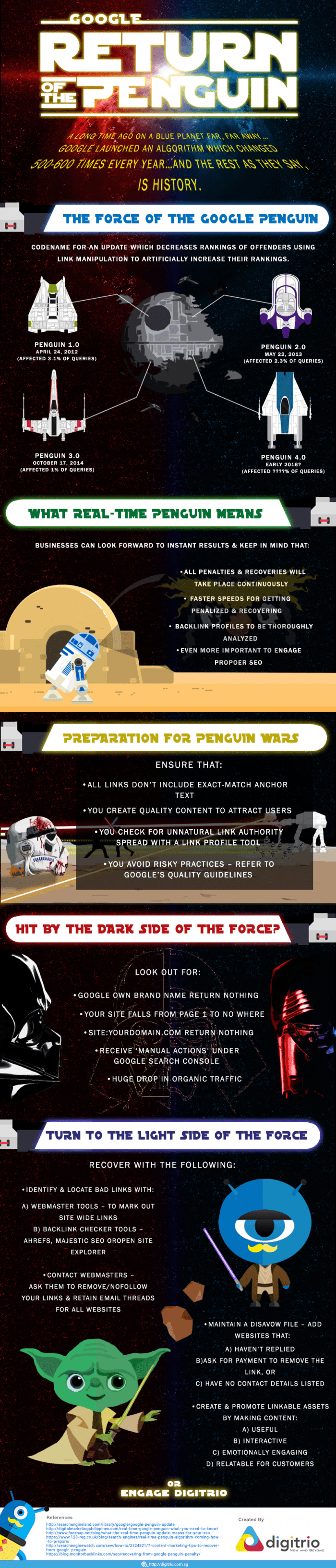 Google's Return of the Penguin Infographic
