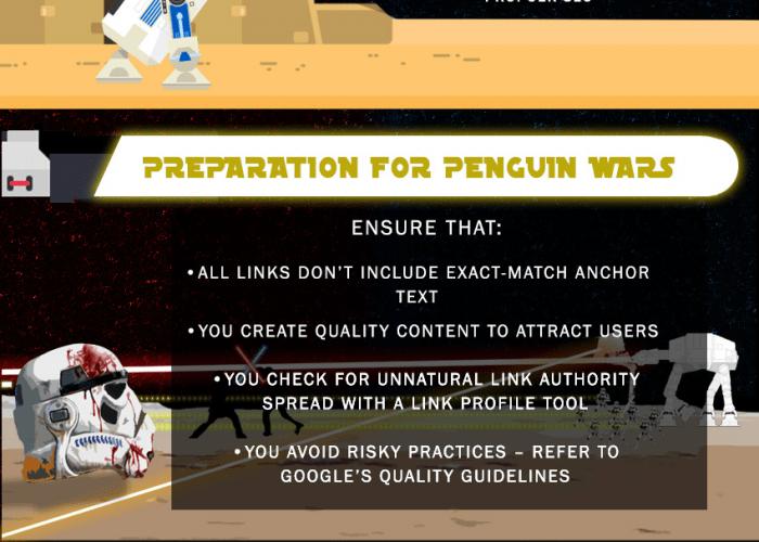 digitrio-starwars-penguin