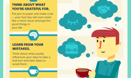 How to Turn a Bad Day Around Infographic