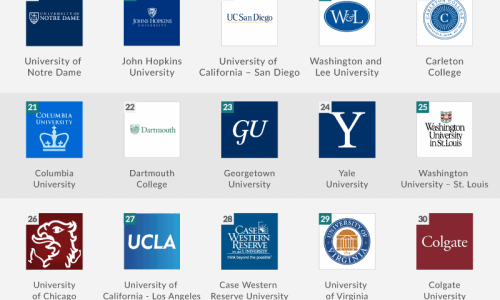 50 best colleges for women infographic