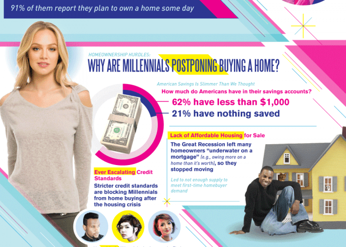 millennial-home-buying