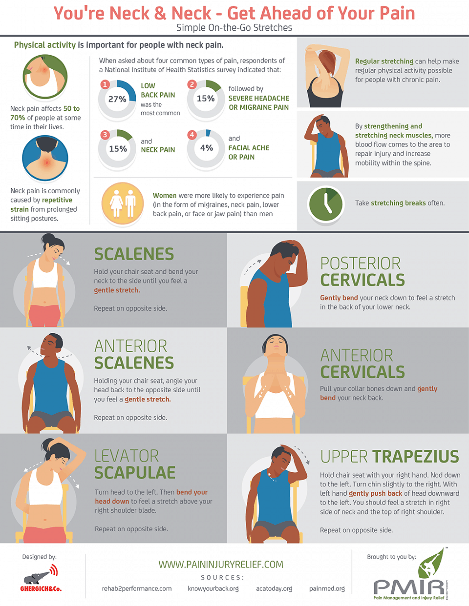 Here Are Some Simple Ways To Deal With Neck Pain Daily