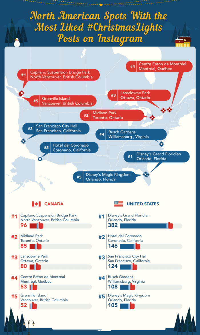 Best Christmas Lights in North America infographic