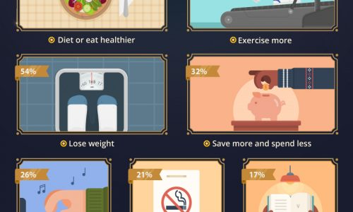 Top 10 New Year's resolutions for 2017 infographic
