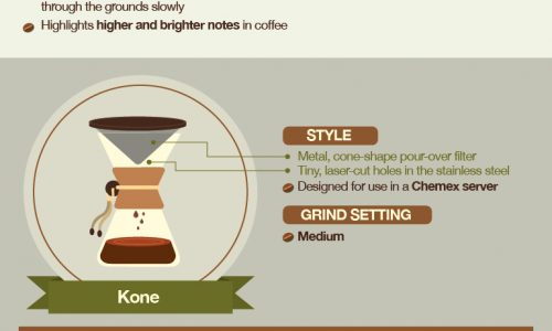 calculated-coffee-science-of-pour-over-coffee