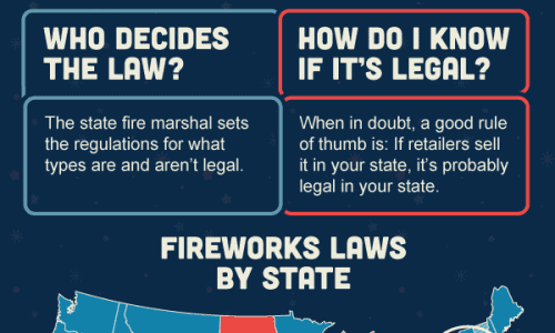 complete-guide-to-fireworks-laws-by-state_559e7fee3b260_w1500