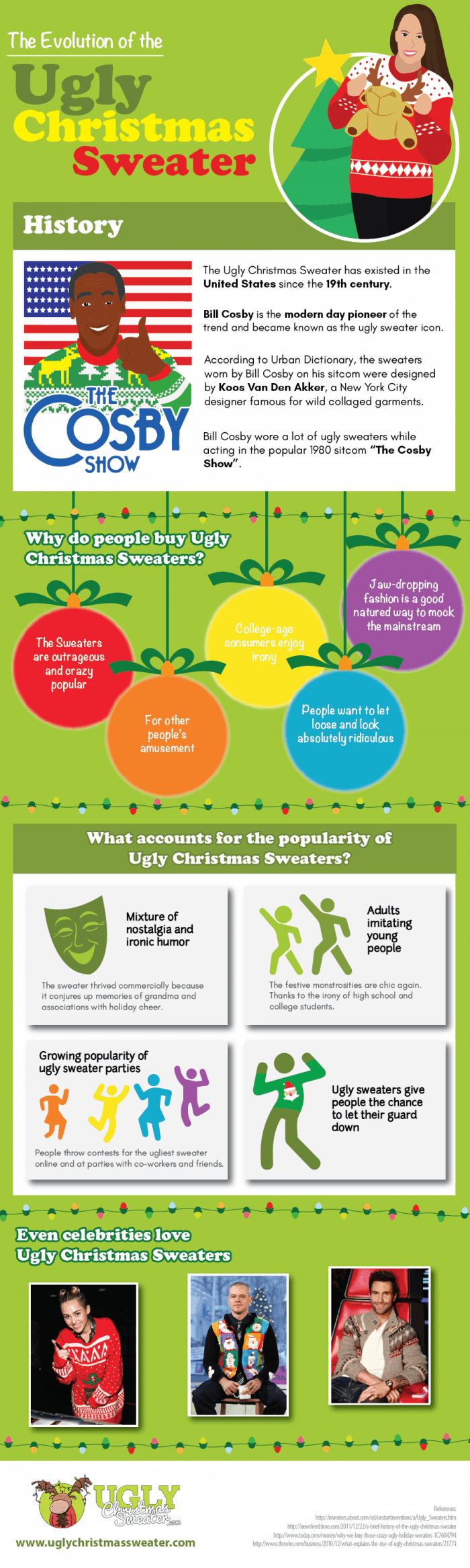 Evolution of the Ugly Christmas Sweater infographic