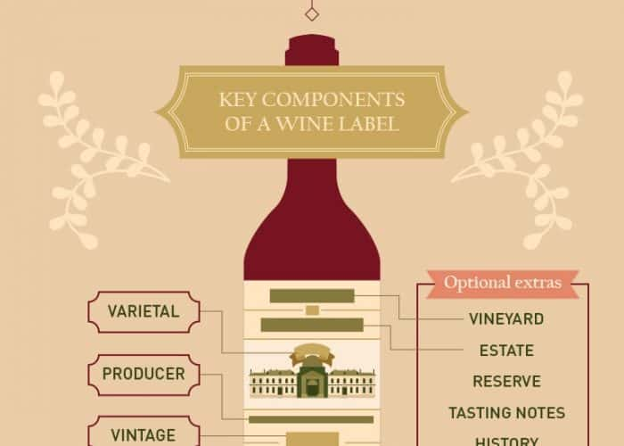 your-guide-wine-tasting