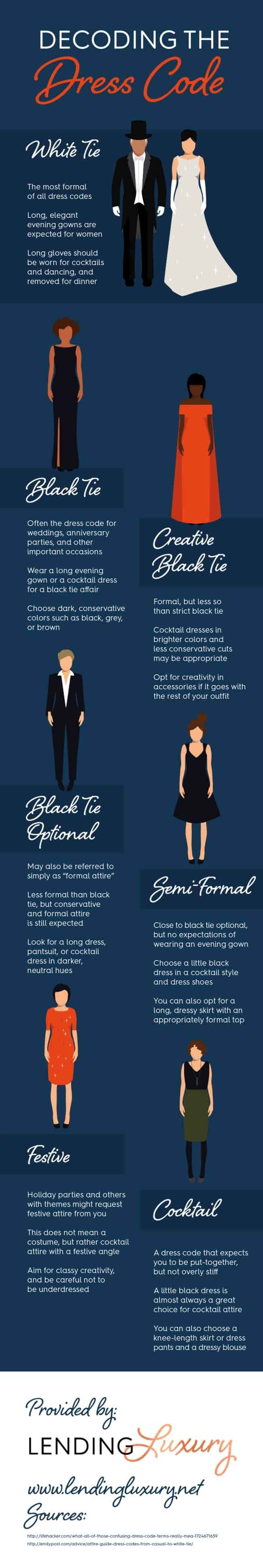 lending-luxury-decoding-the-dress-code-infographic