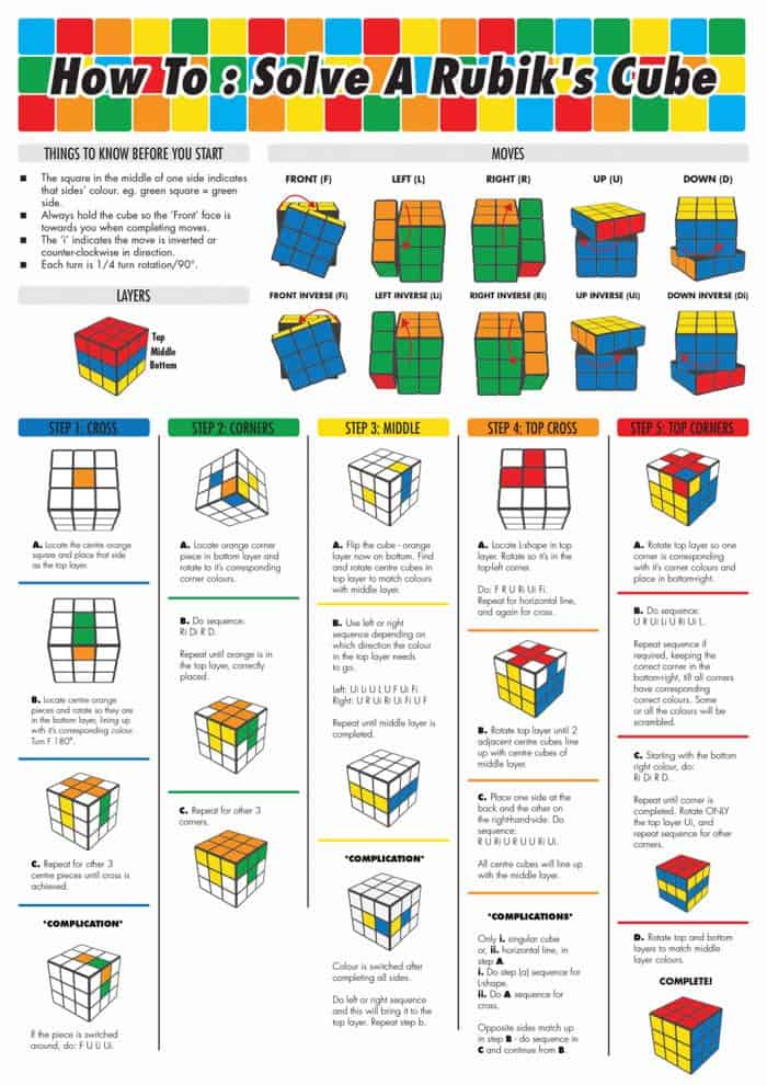 Learn How To Solve A Rubiks Cube Infographics