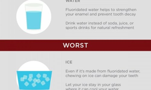 the best and worst Foods and beverages for your teeth infographic