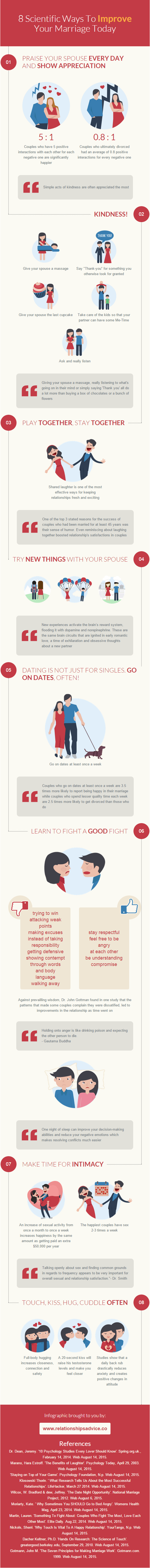improve-your-marriage-infographic