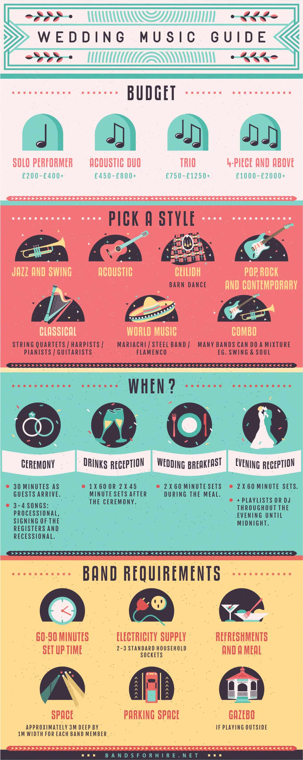 Wedding Music Guide Daily Infographic