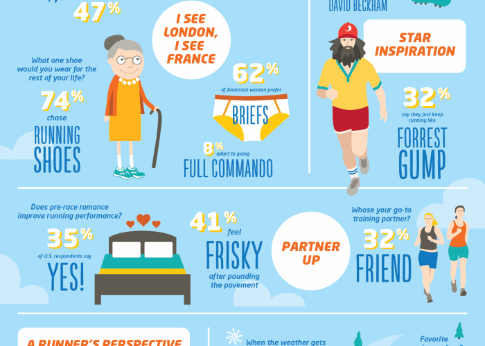 15-52-0168-Run-Happy-Survey-Main-Infographic-2