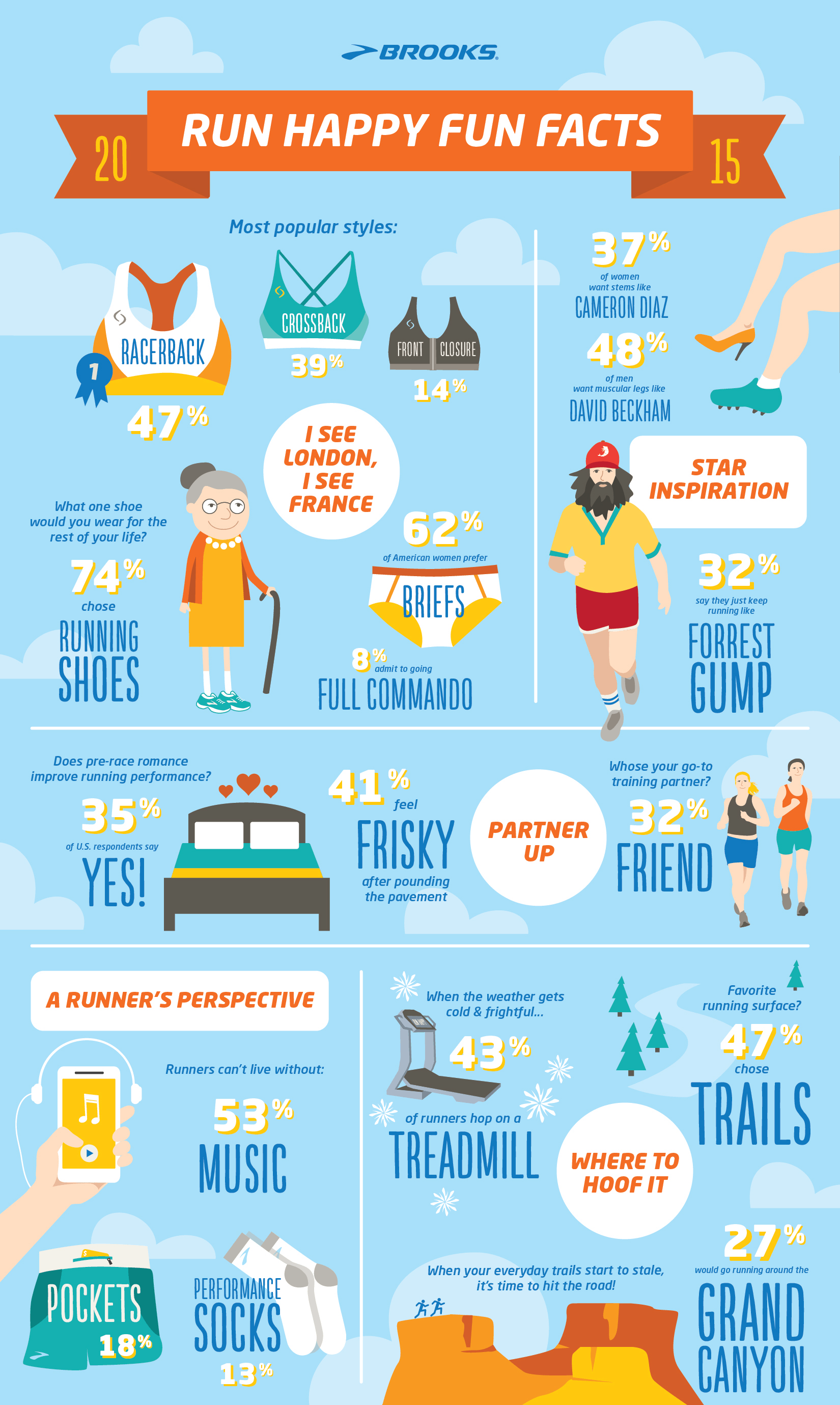 Daily Infographic: Fun Facts About Running And Its Athletes