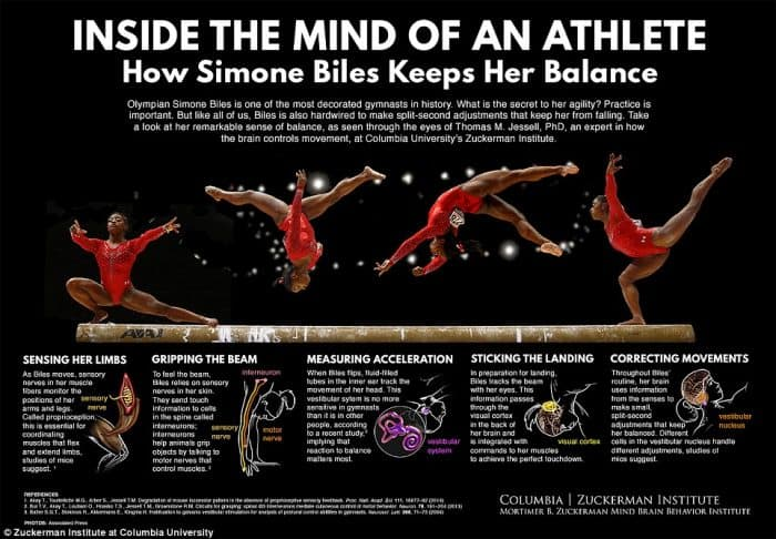 Inside the mind of an athlete