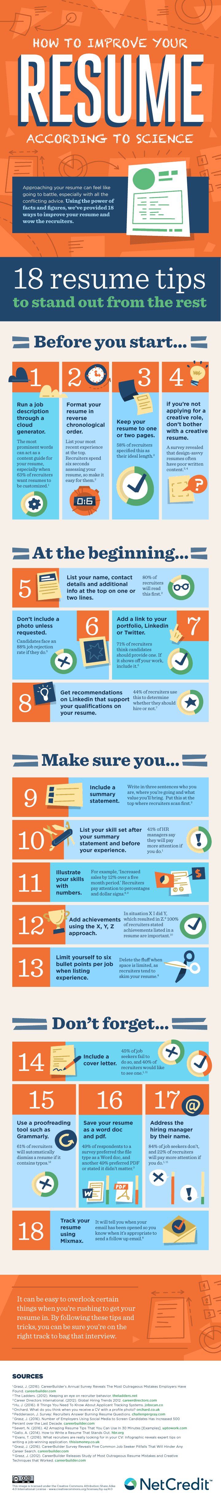 building the ultimate resume using science daily infographic
