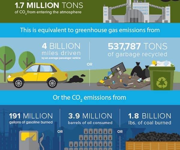 solar power infographic