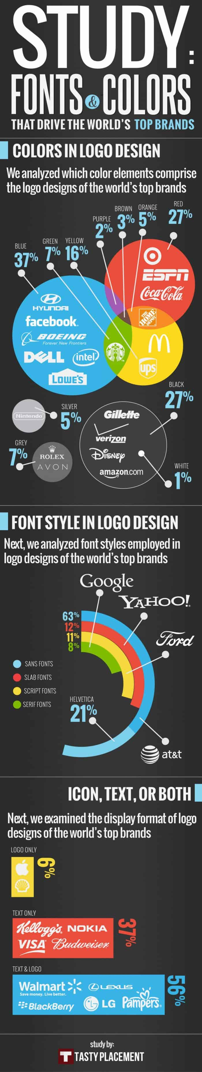 The Fonts And Colors Behind the World's Top Brands