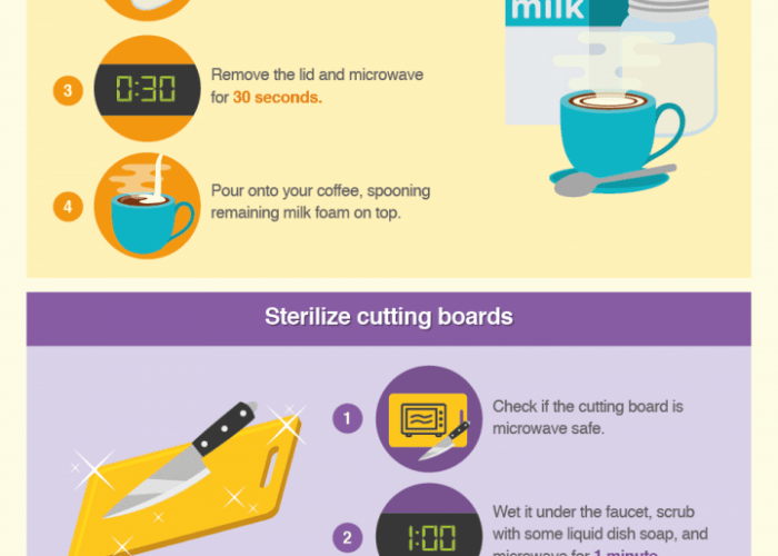 Daily Infographic | Learn something new everyday