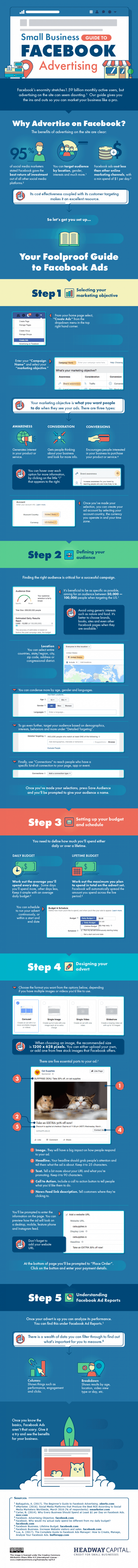 Infographic showing a short guide on how to advertise on Facebook as a small business owner