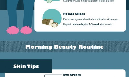 Beauty Tips To Help Hide Sleepless Nights