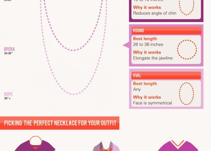 The Definitive Guide To Necklace Lengths and Styles