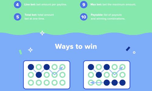 online slots ask gamblers
