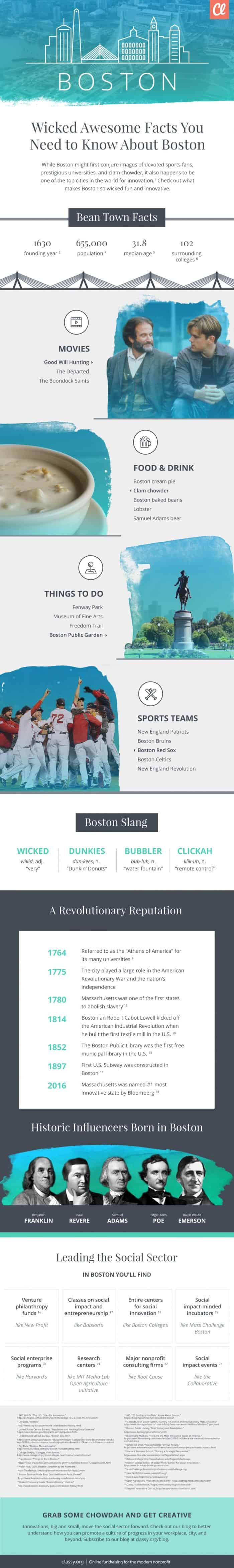 Awesome Things You Probably Don't Know About Boston