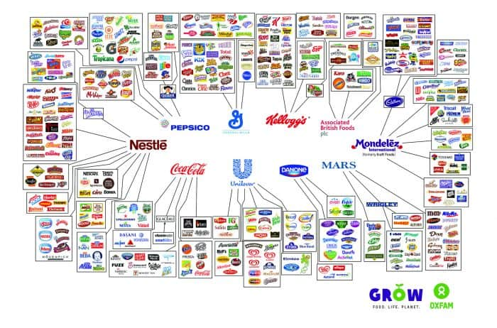 10 companies control brands in food industry infographic