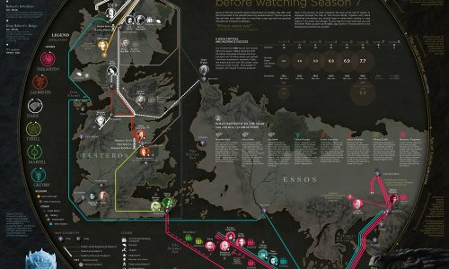 Infographic showing timeline of events that took place before season seven of Game of Thrones.