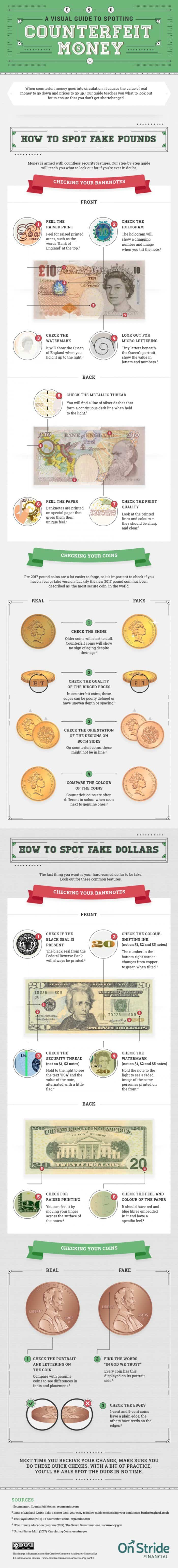 A Visual Guide To Spotting Counterfeit Money