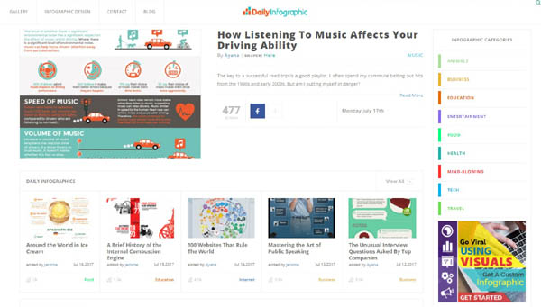 100+ Ways To Inspire Creative Thinking [Infographic ...