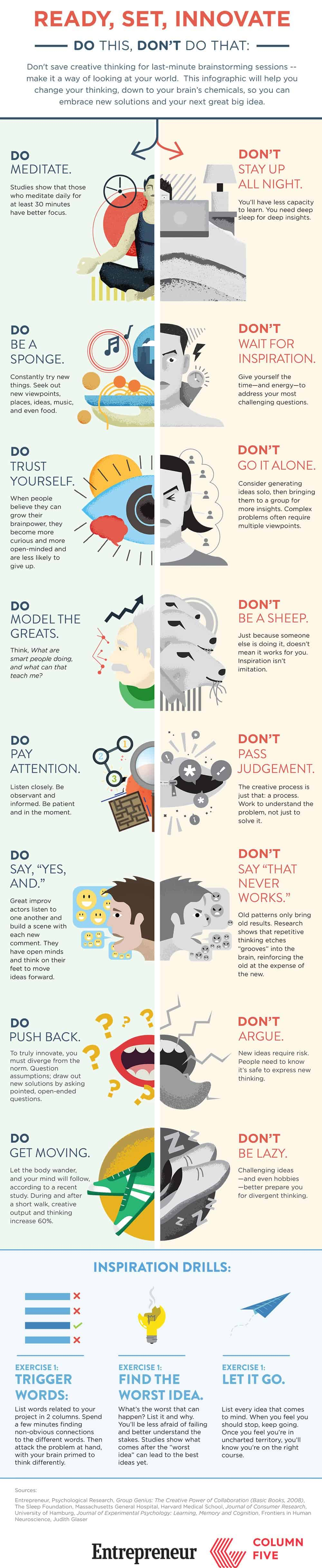 Infogrpahic from Entrepreneur about dos and donts for your creativity
