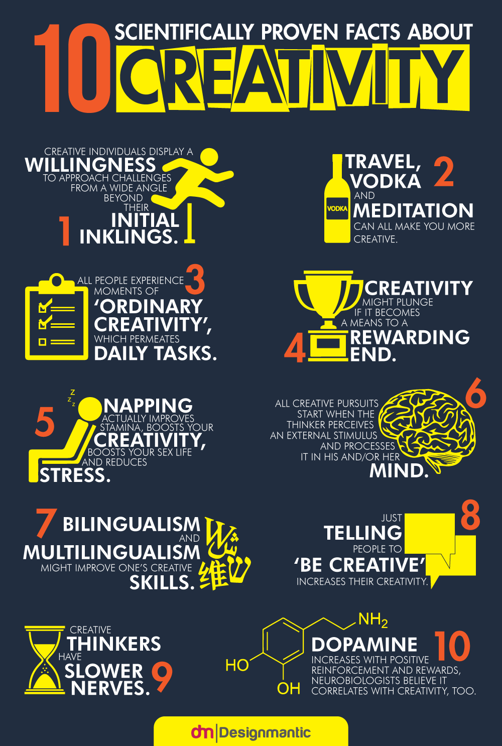 Infographic about 10 scientifically proven facts about creative thinking