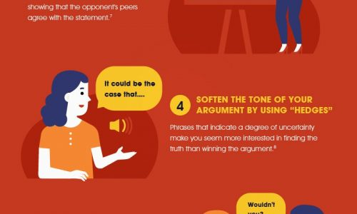 The science behind winning arguments
