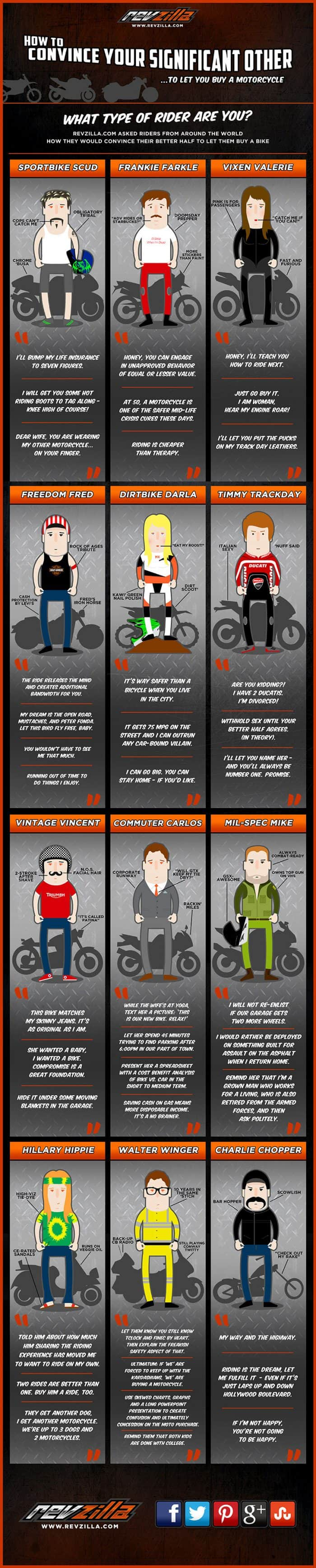 types of motorcycle riders