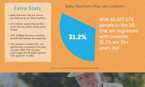 baby boomer usage of social media statistics