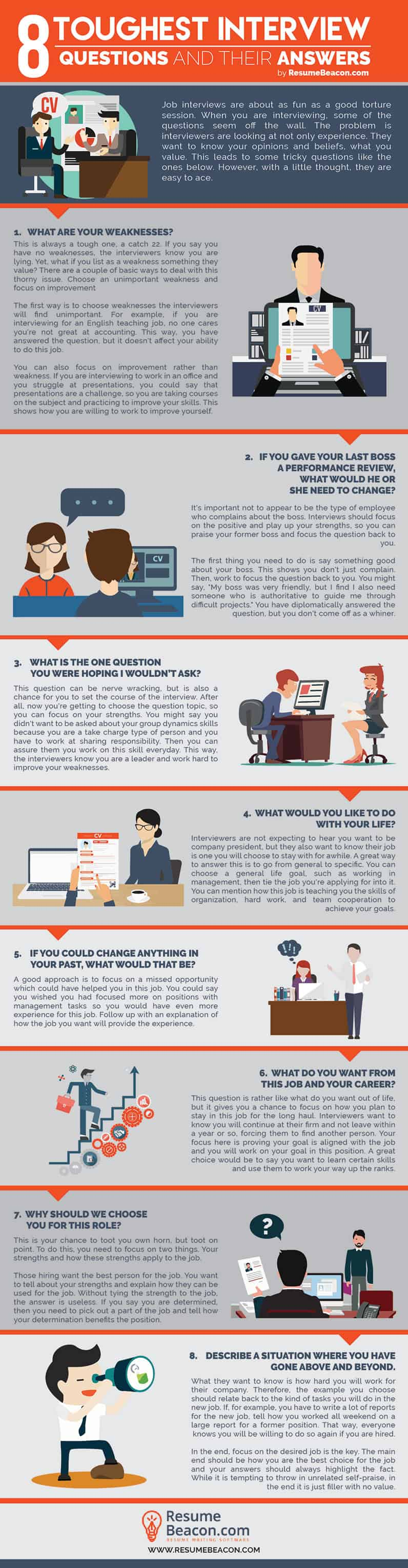 8 Ways To Answer Tough Interview Questions Daily Infographic