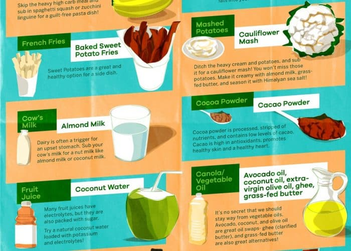 healthy substitutes for foods