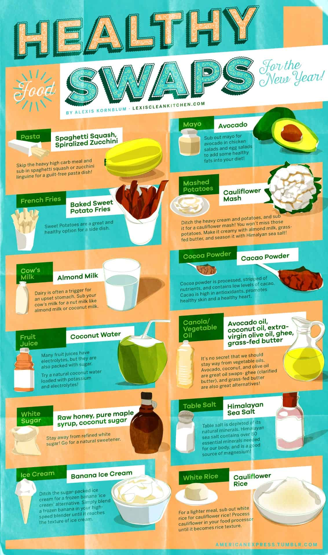 Food Substitutes That Will Make You Feel Less Guilty | Daily Infographic
