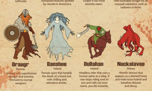 45 disturbing mythical creatures from cultures around the world