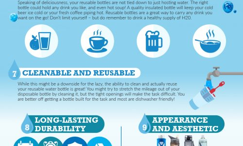 Reasons to use reusable water bottles