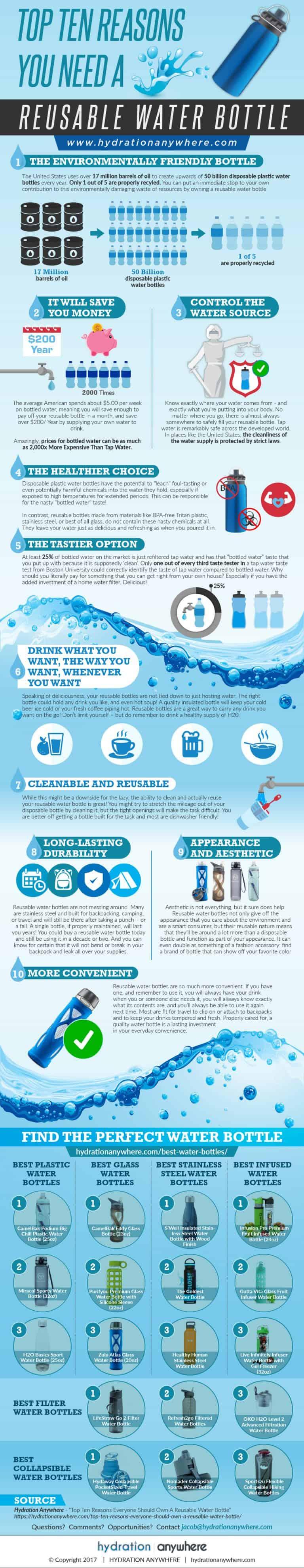ten reasons not to use bottle