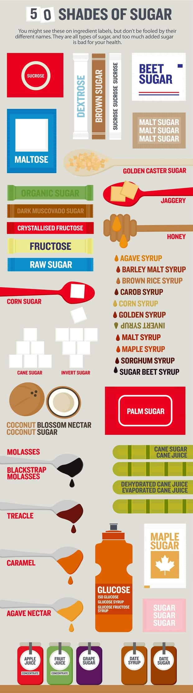 hidden sugar ingredient list healthy eating