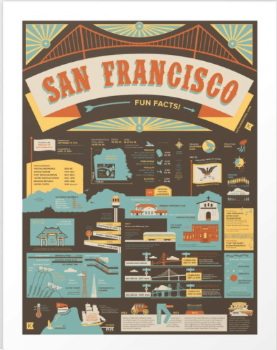 59 fun facts about san francisco